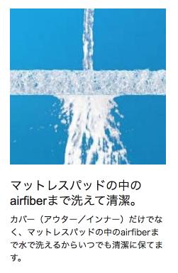 Amazon.co.jp : エアウィーヴ シングル 高反発マットレスパッド 厚さ6cm : ホーム&キッチン 2017-09-23 10-08-08