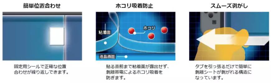 貼りやすい液晶保護フィルム ピタ貼り for Nintendo Switch 2017-10-06 18-34-18